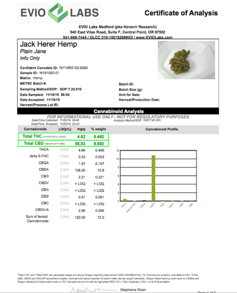 jack herer lab results